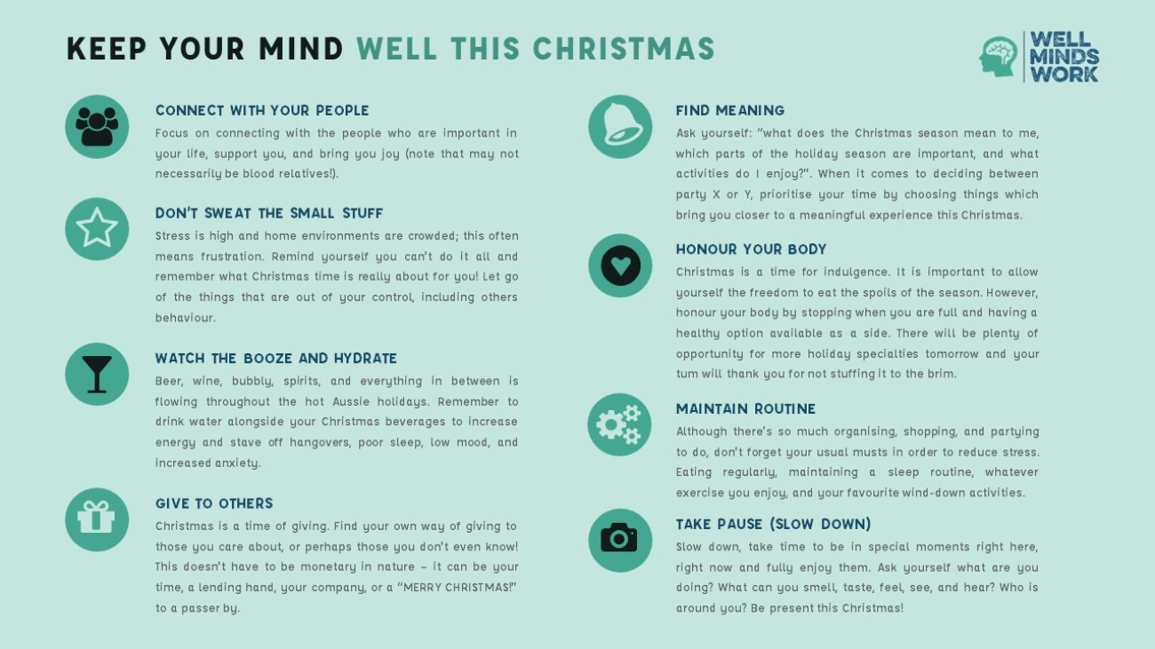 Wellbeing at Christmas 2