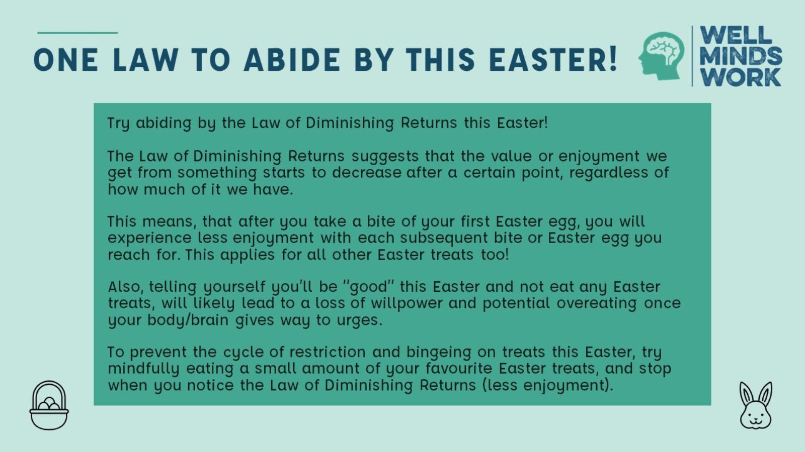 Easter 2021 Post website